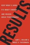 Resultados, Mantener lo que está bien, arreglar lo que está mal y propiciar un gran desempeño, por Gary L. Neilson, Bruce Pasternack